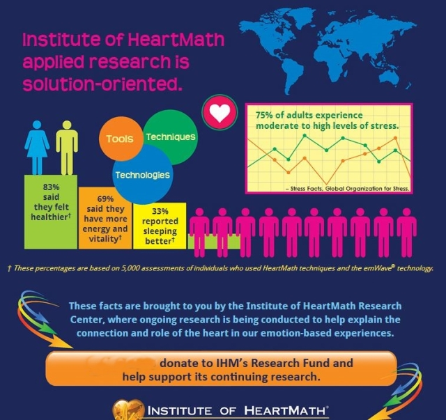 HeartMath Infographic end