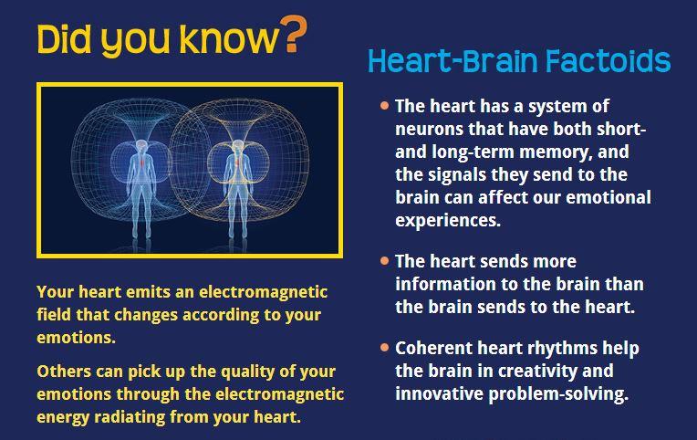 HeartMath Infographic mid3