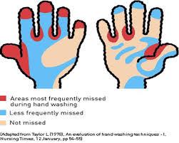 handwash areas missed