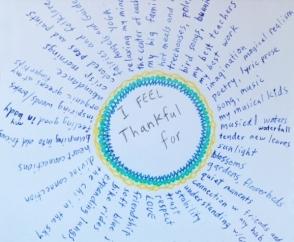 Dianes gratitude wheel