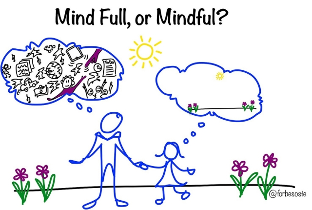 mind full or mindful by flickr altered