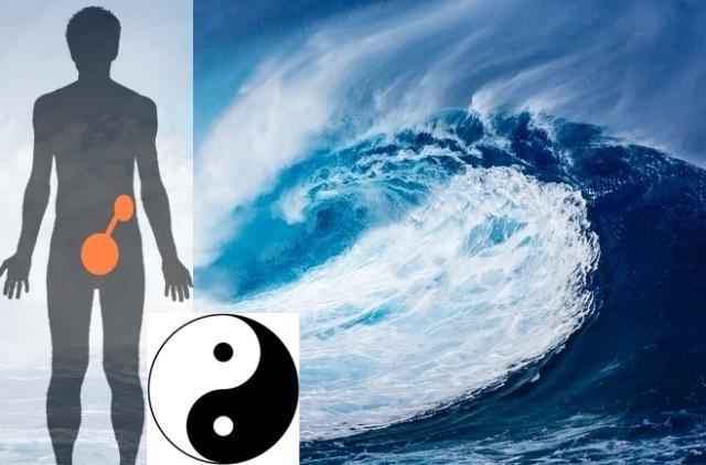 2nd chakra wave-ocean pixabay enhanced