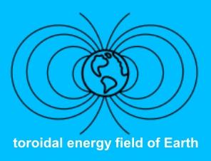 toroid of earth NounProject 96 dpi